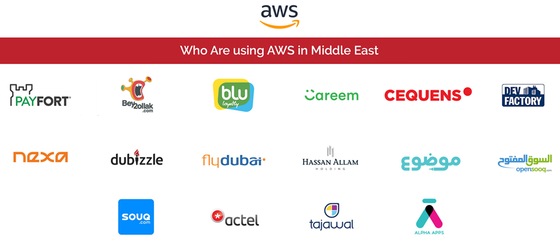Who are using AWS in Middle East