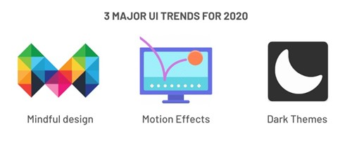 3 Major UI Trends for 2020