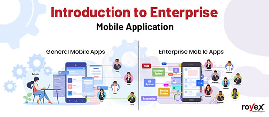 Introduction to Enterprise Mobile Application