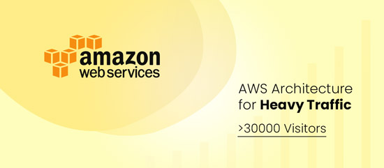 AWS Architecture for Heavy Traffic (>30000 Visitors)