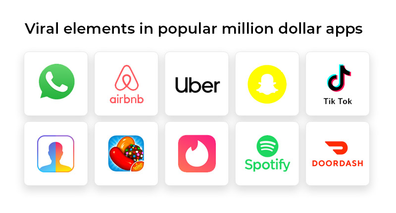 Viral elements in popular million dollar apps