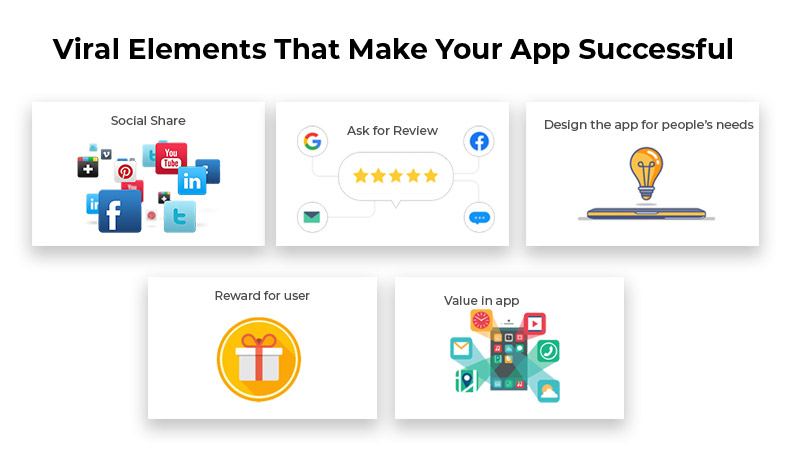 What viral elements can you add in your app