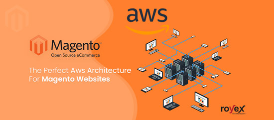 The Perfect AWS Architecture For Magento Websites